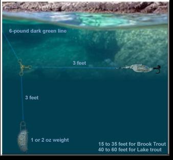 Light Tackle Lake Trout Techniques